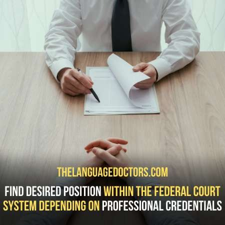 Fulfilling Court Requirements and Find Employment-first know what is a court interpreter, then fulfill the requirements.