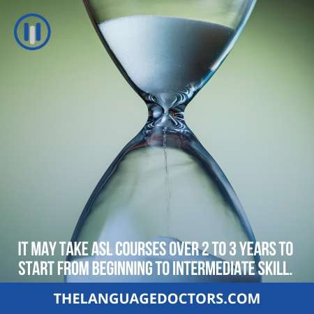 How long does it take to learn American Sign Language-ASL-you should know it before start learning
